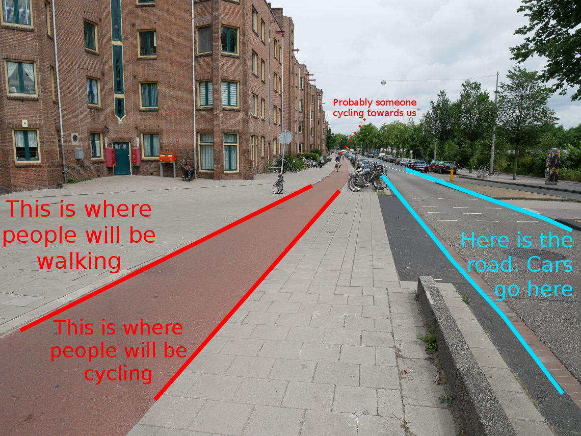 Image shows a photo of the continuous footway, but with lines and words drawn on it to highlight the way that people read what they see to understand how to behave.