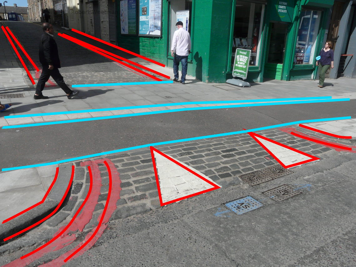 Image shows the same image of the continuous footway, but with lines and words written on it to explain how people may read what they see.